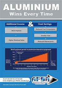 Aluminium-main-advantages-leaflet