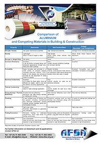 Building-Leaflet